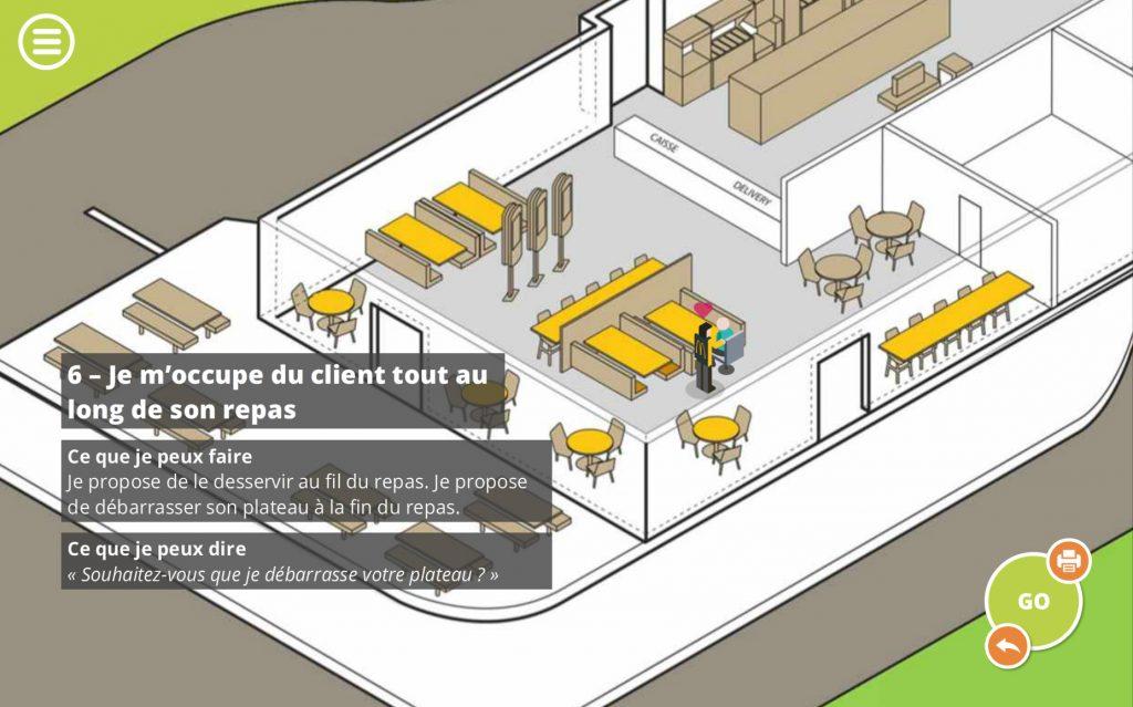 McDonald Digital Learning Sim